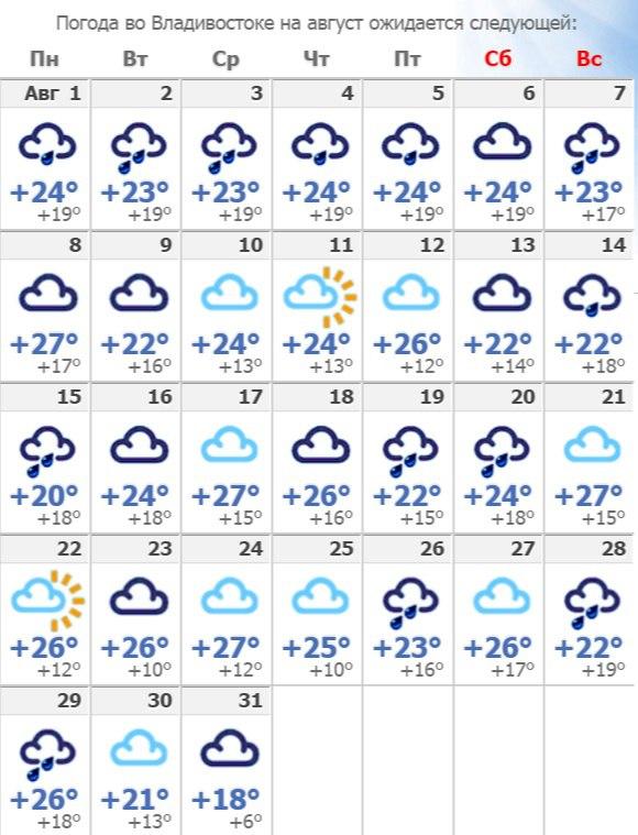 Погода во владивостоке на месяц август