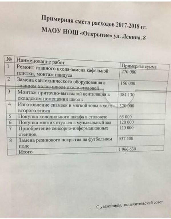 поборы в школе незаконны