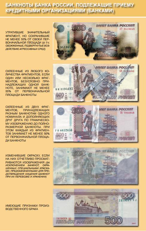 поврежденных денег в Хабаровске