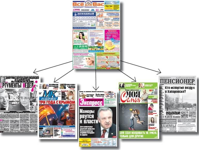 проект все для вас реклама журнал газета хабаровск