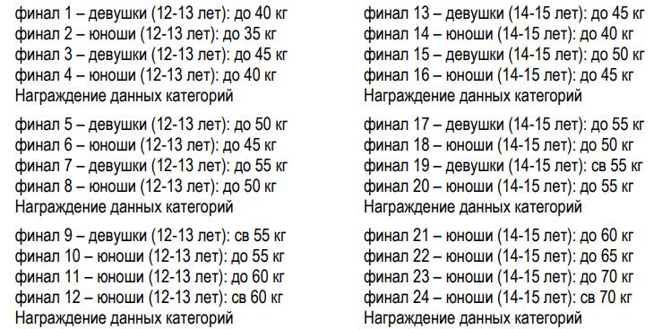 расписание финальных боев Первенство России Киокусинкай 2018 Хабаровск