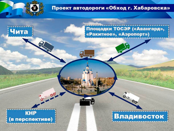 дорога обход хабаровска проект схема фото habinfo.ru