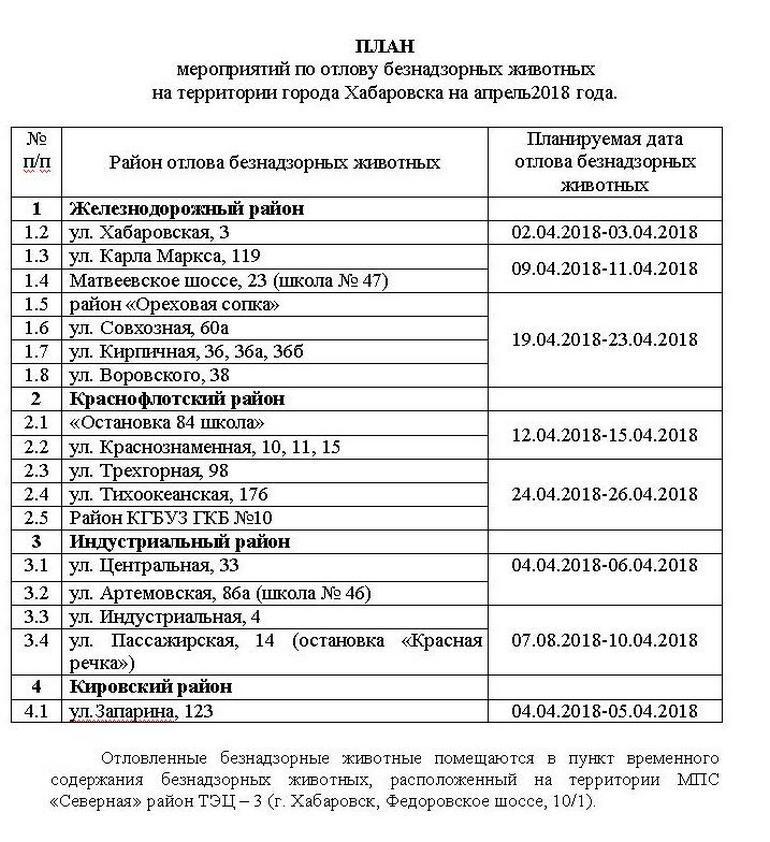 Где Хабаровске будут ловить бродячих собак 2018