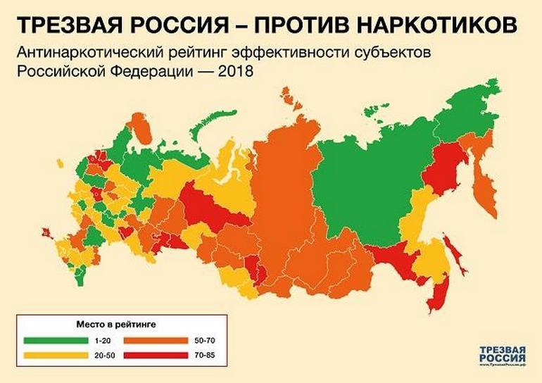 Антинаркотический рейтинг 2018
