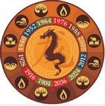 Восточный гороскоп на 2019 год для всех знаков 8