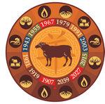 Восточный гороскоп на 2019 год для всех знаков 5