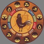 Восточный гороскоп на 2019 год для всех знаков 3