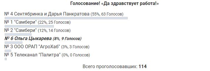 конкурс хабаровск 10