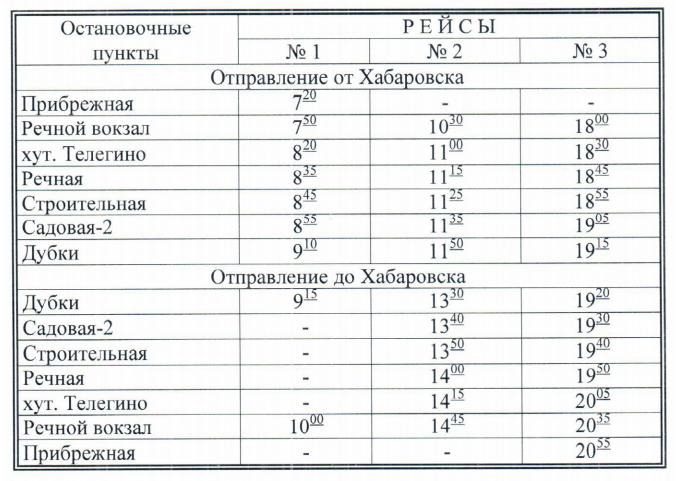расписание дачных теплоходов хабаровск 2019 8