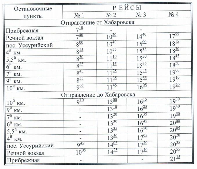 расписание дачных теплоходов хабаровск 2019 6