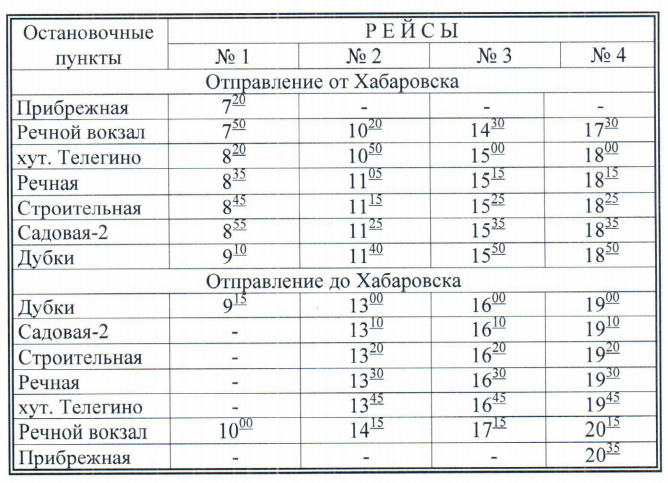 расписание дачных теплоходов хабаровск 2019 4