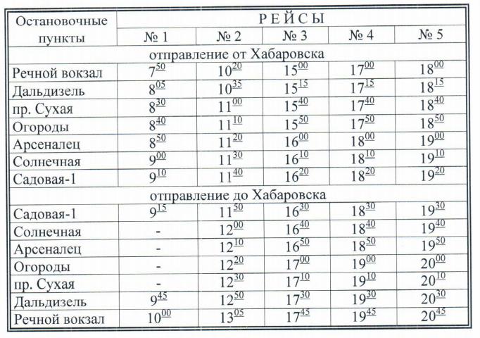расписание дачных теплоходов хабаровск 2019 5