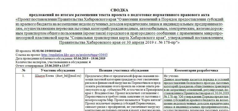 Ответственность минсоцзащиты: хабаровского перевозчика не пустили на заседание по социальной карте