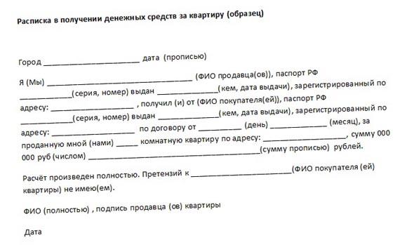 Расписка