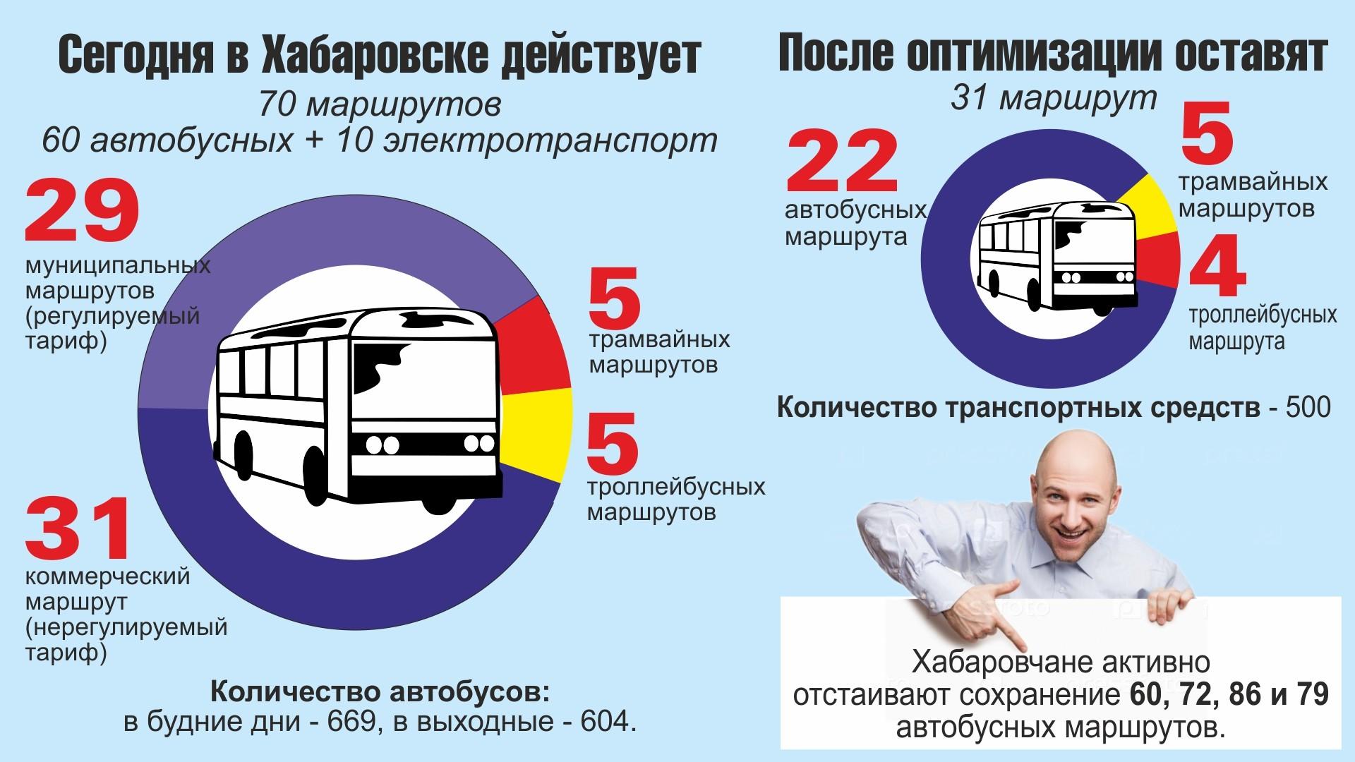 инфографика-транспорт