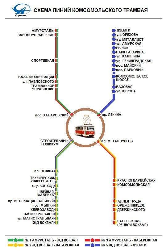 Схема трамваев в комсомольске