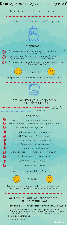 автобусы на дачу расписание маршруты