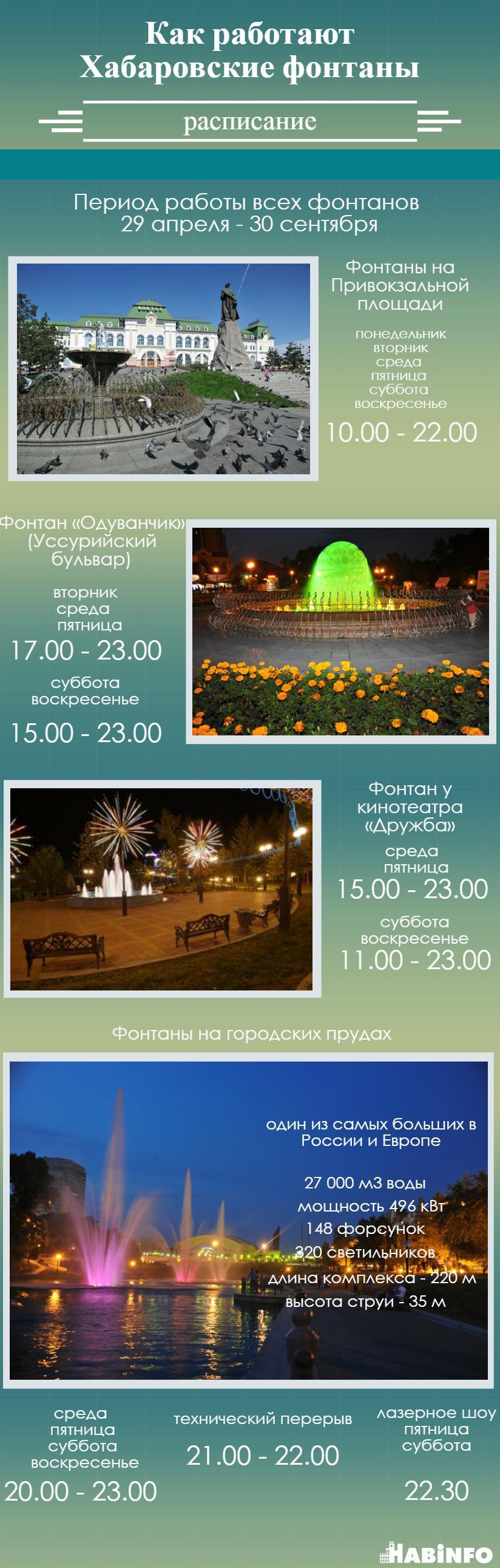 Хабаровские фонтаны: расписание работы